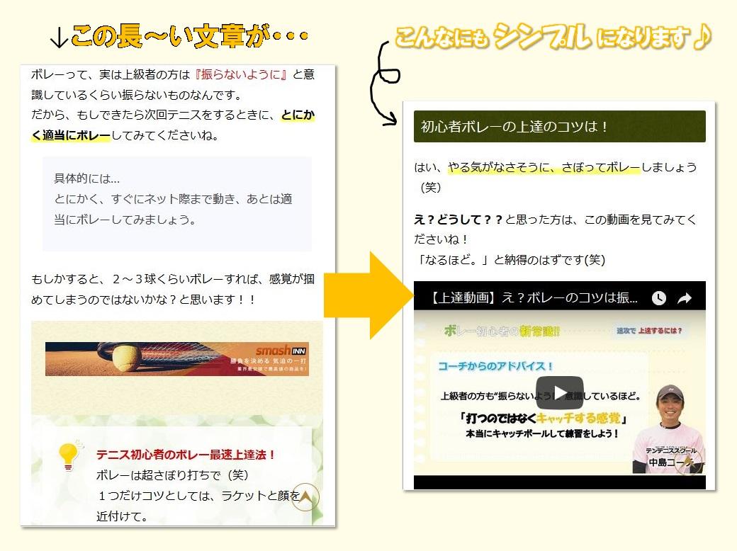 ブログは動画・画像でアクセスアップ(集客)できる