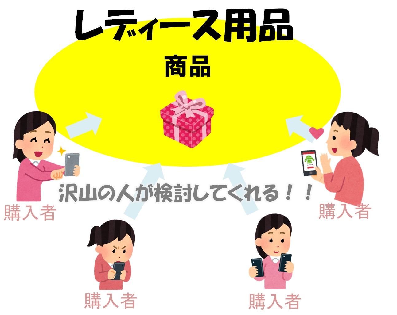 『メルカリで売れるもの』売れ筋はカテゴリの穴場にある!!