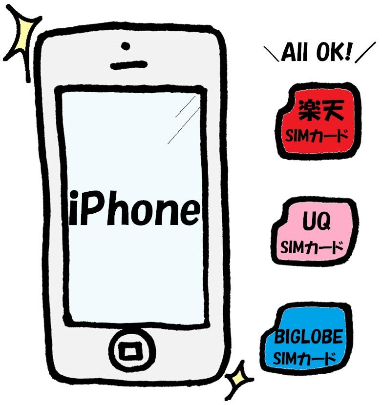 simフリー端末 iphone simロック解除 イラスト 格安スマホ