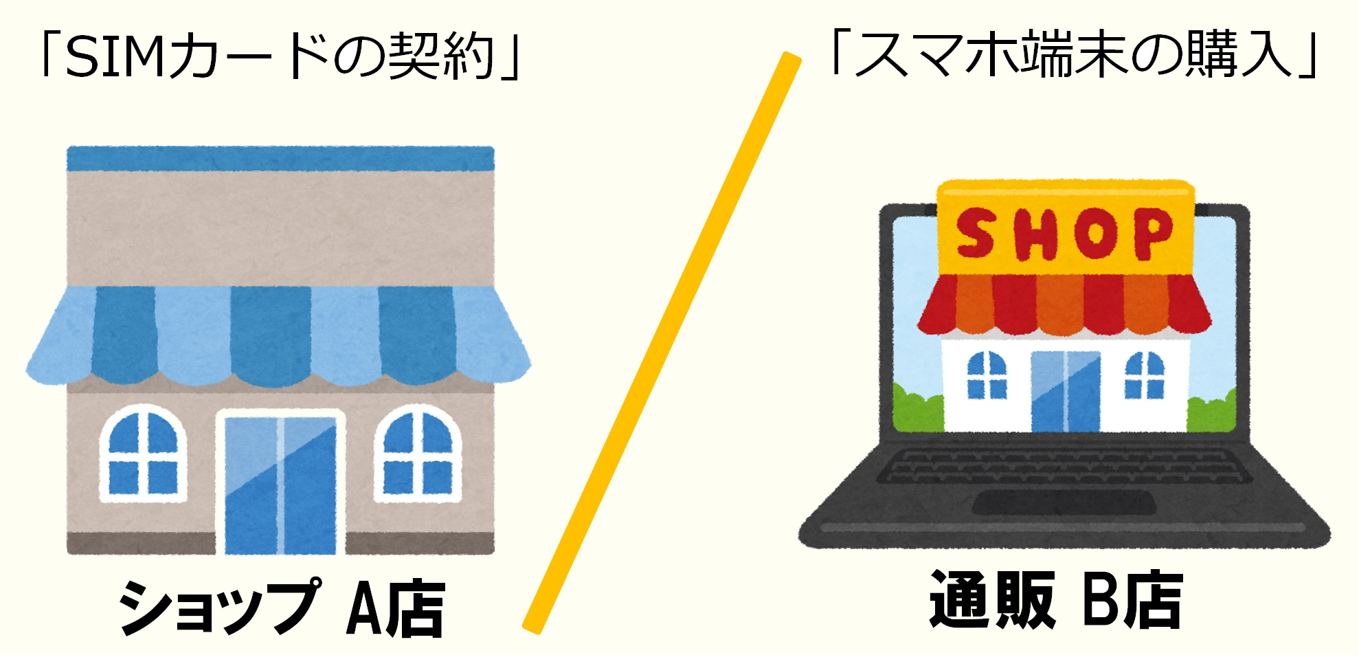 格安SIM MVNO SIMカード スマホ 電波 回線 イラスト