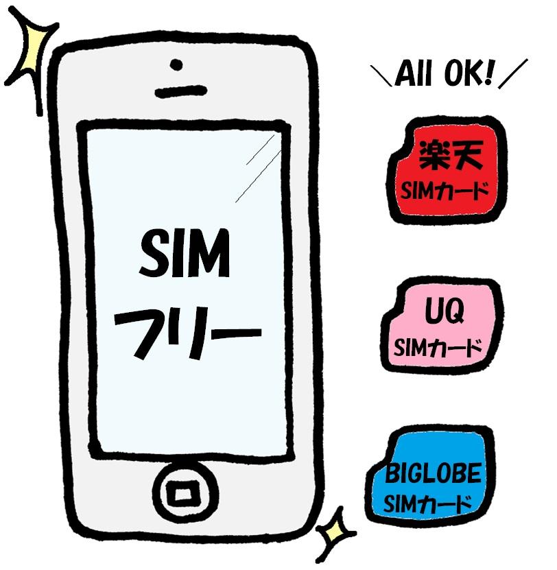 格安SIM MVNO スマホ 電波 回線 イラスト